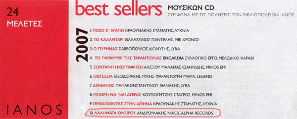 Ianos Best Seller CD